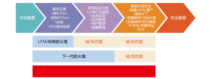 ASEC下一代安全网关-01.png