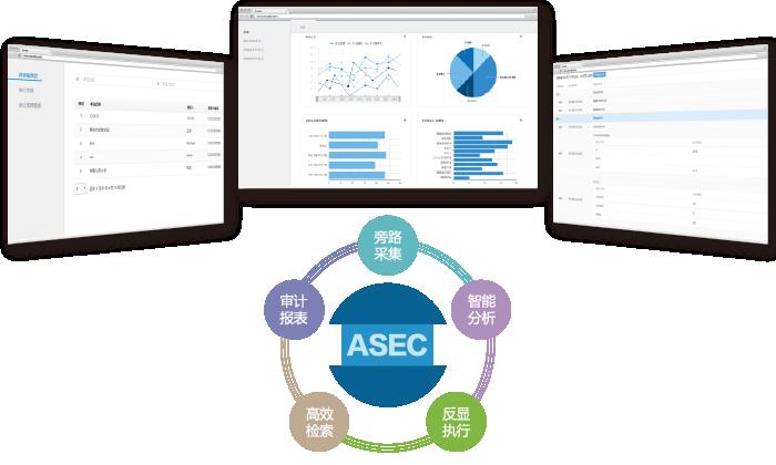 ASEC数据库安全审计系统-01.png