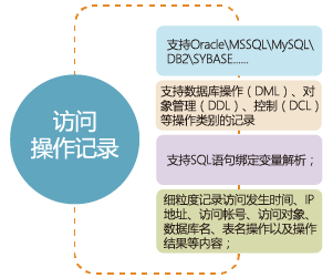 ASEC数据库安全审计系统-02.png